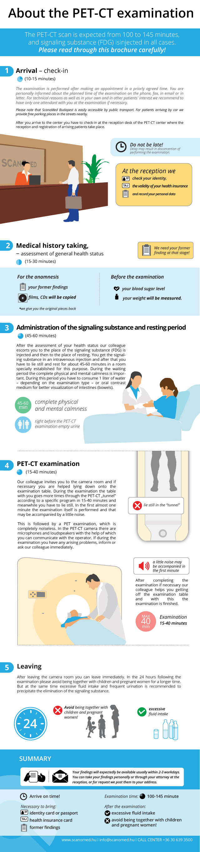 PET-CT infografika forweb en final